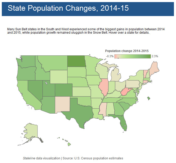 State population changes (2014 - 2015)