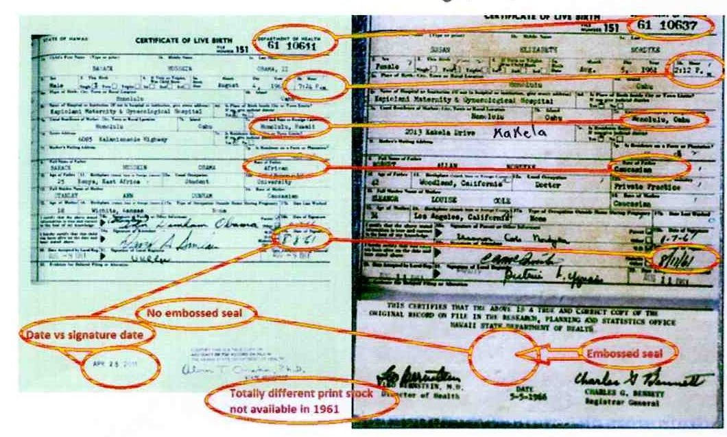 The Universal Seduction The Barack Obama Birth Certificate Hoax