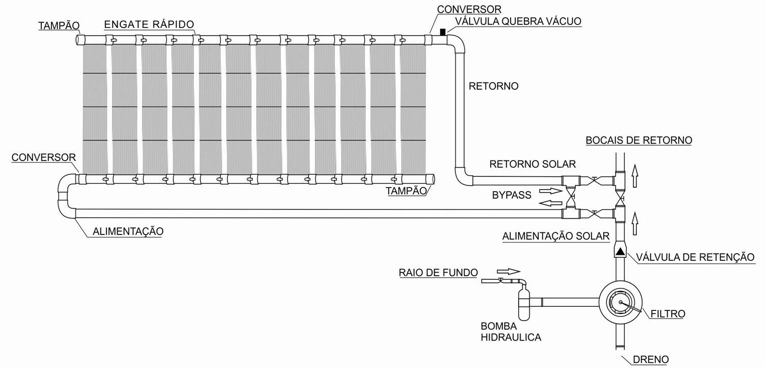 Aquecimento solar para piscina projetos de piscinas raoni for Esquema hidraulico piscina