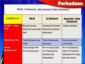 Perbedaan 3i-Network Dengan Yang Lainnya
