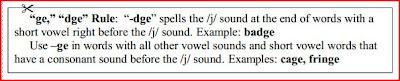 Samples of Spelling Mechanic's Rule Box