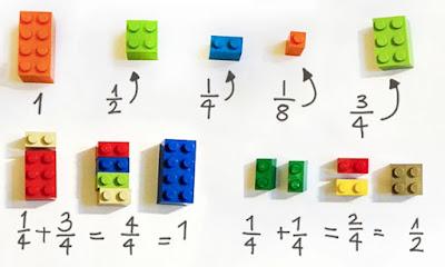 http://genial.guru/inspiracion-crianza/como-ensenar-matematicas-usando-lego-92555/