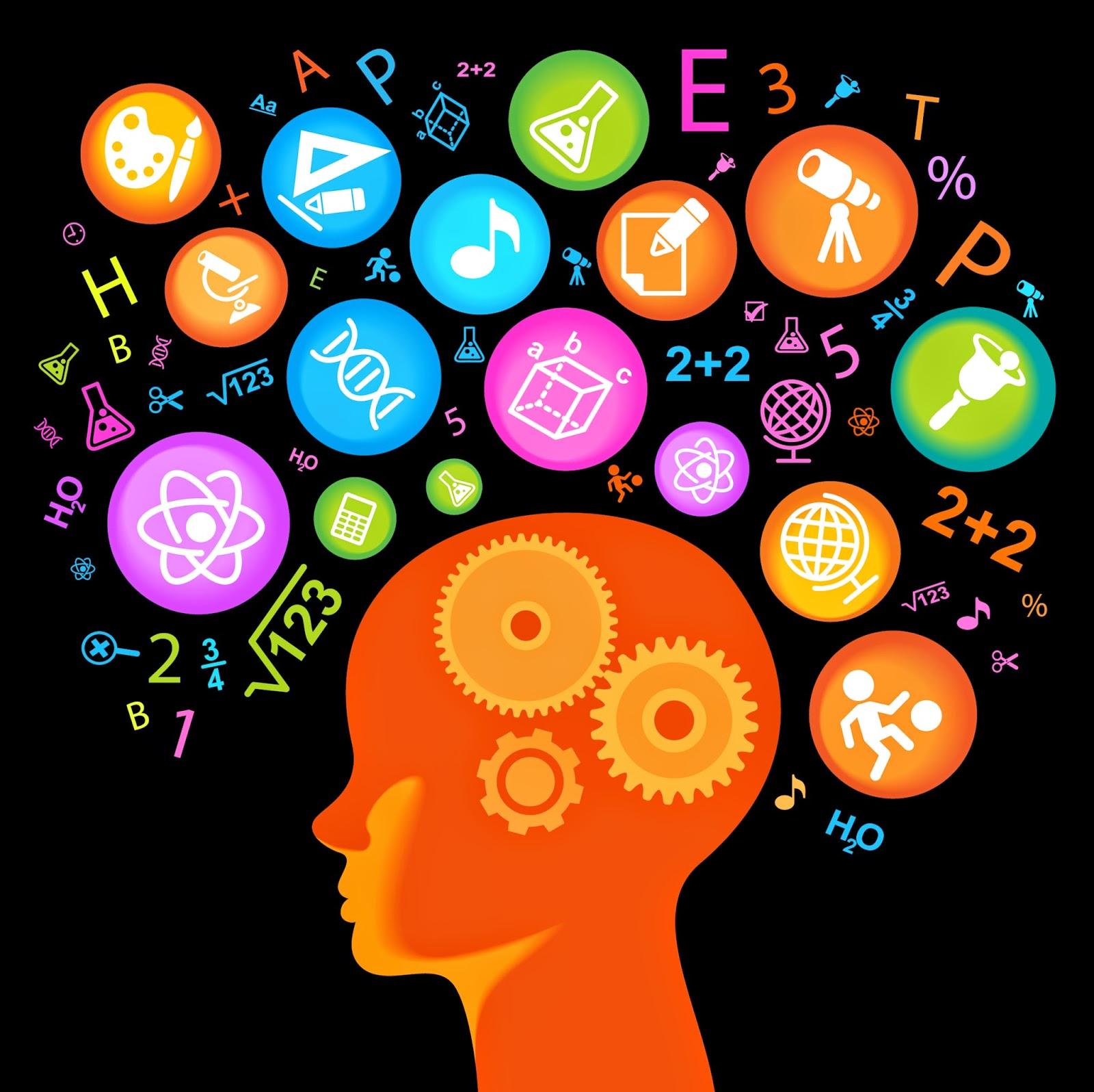 Γνωρίζεις τι είδους ευφυία έχεις; Μαθηματική Λογική Νοημοσύνη Aντίληψη Συναισθηματική Κοινωνική