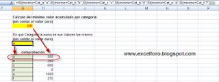 Asignar un nombre a una fórmula en Excel.