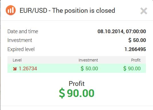 Tips menang trading forex