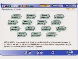 http://www.wikisaber.es/Contenidos/LObjects/data_handling/index.html