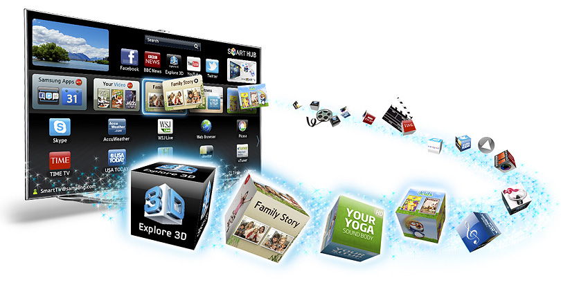 Spesifikasi Samsung Smart TV ES800M