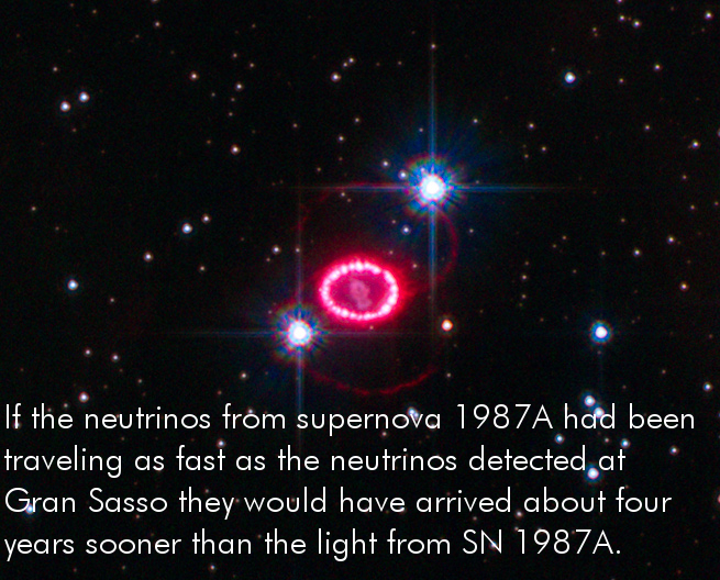 neutrinos, sn 1987A, and the speed of light