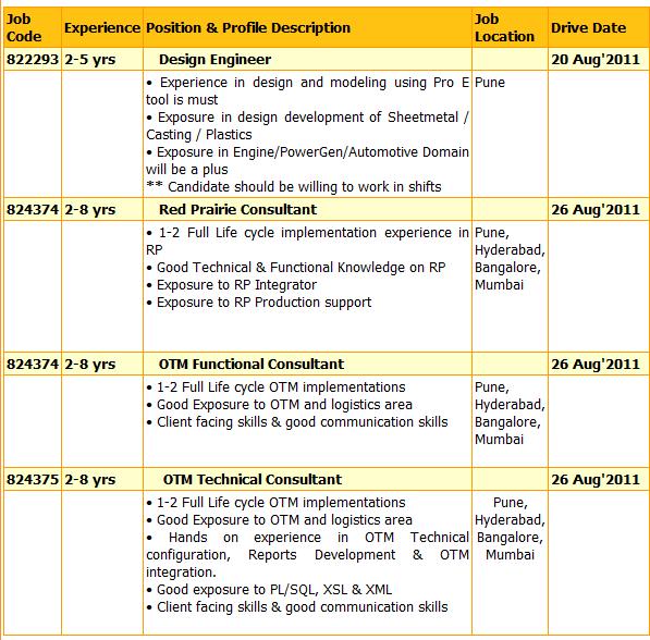Job Openings in Design Engineer Red Prairie Consulantant OTM – Technical Engineer Job Description