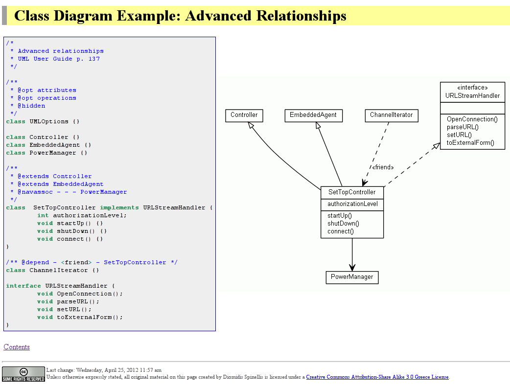 Chem bla ics uml diagrams from the command line but i recently ran into umlgraph on stackoverflow i gave it a quick try but could not figure out how to get interfaces to show up ccuart Images