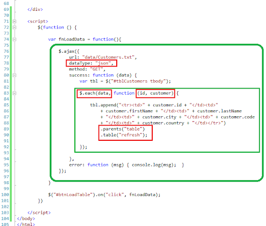 jQueryMobile using  Ajax  to load Json data to a Table    6
