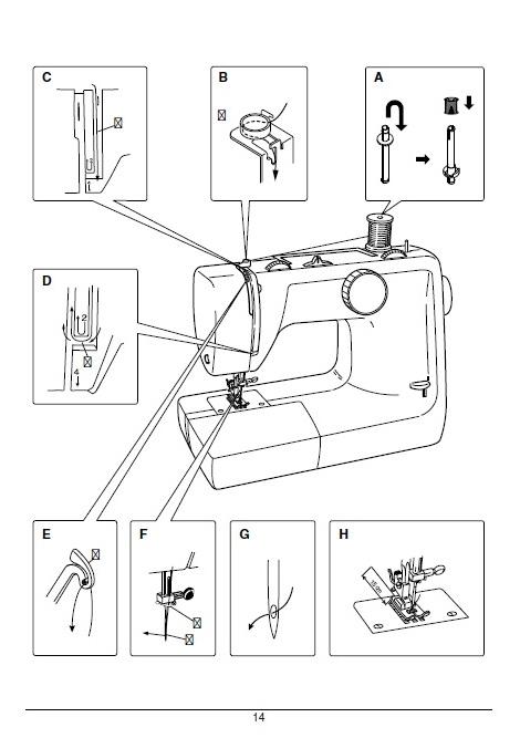 Taglio cucio ricreo il libretto di istruzioni della for Macchina da cucire seiko special