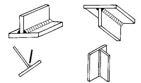 aparate de sudura clasificarea mbin rilor sudate. Black Bedroom Furniture Sets. Home Design Ideas