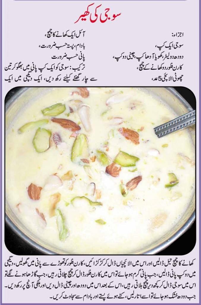 Easy Fruit Cake Recipes In Urdu