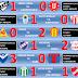 Primera - Fecha 2 - Apertura 2011 - Resultados