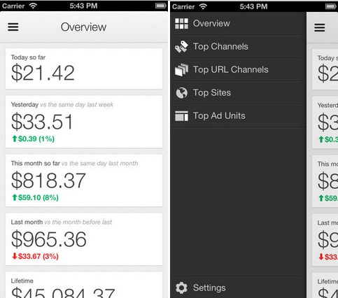 Google AdSense app iPhone, iPod touch iPad and Android