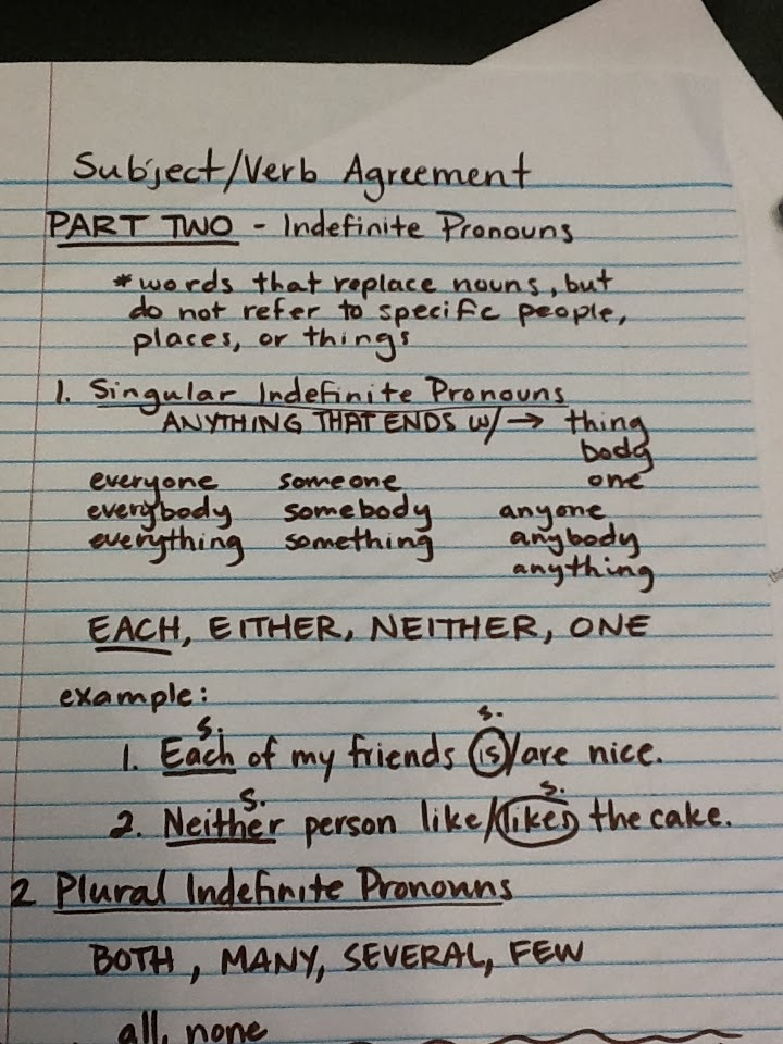 Mrs Johanns Class Subjectverb Agreement Indefinite Pronouns