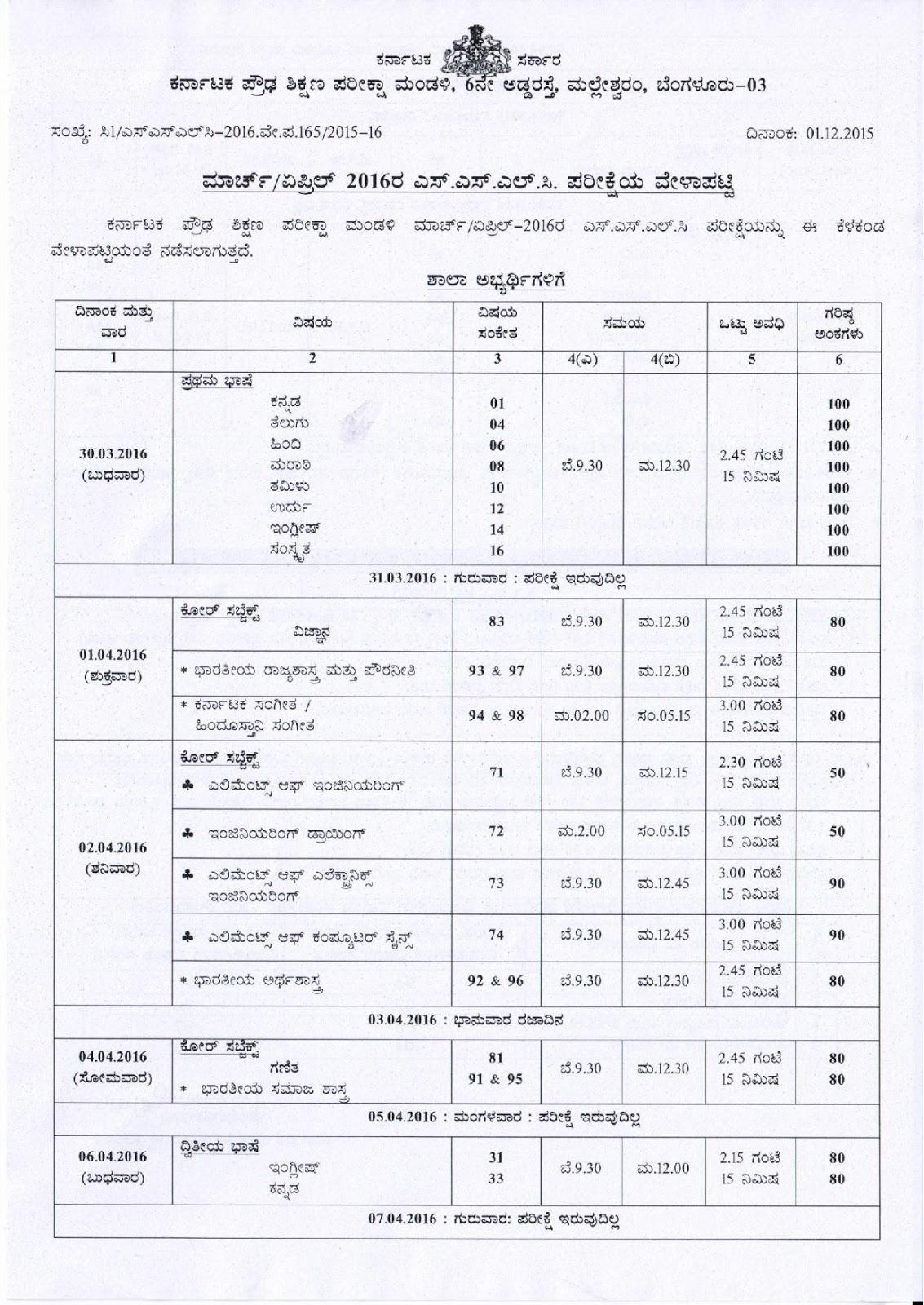 Karnataka sslc model question papers blue print 2015 16 karnataka board sslc time table 2016 marchapril malvernweather Image collections