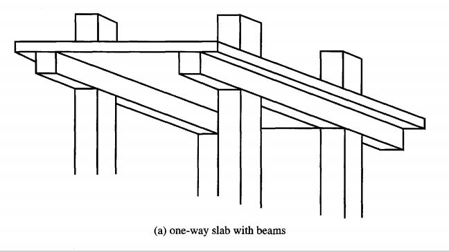 What is slab civil engineering blog for Slab foundation definition