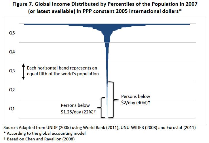 totale wereldbevolking nu