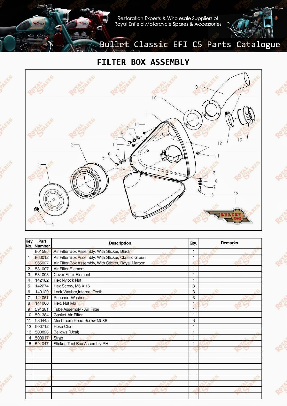 We Mess With Machines   Royal Enfield Classic 350 Complete Spare Parts Description Manual With