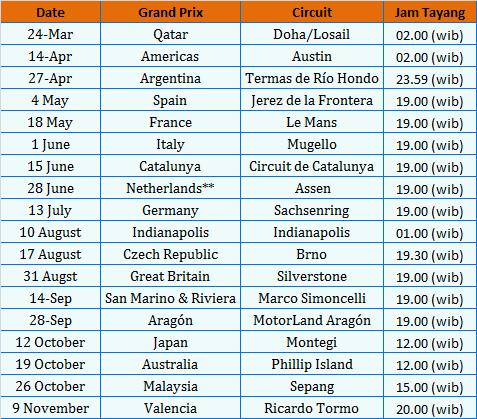 jadwal pertandingan motoGP di trans7 2014 live
