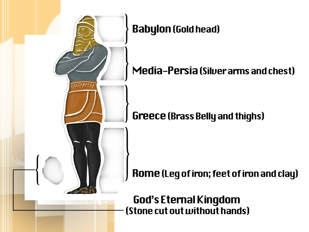 prophecy of daniel 2 commentary nebuchadnezzar u0027s dream part 2