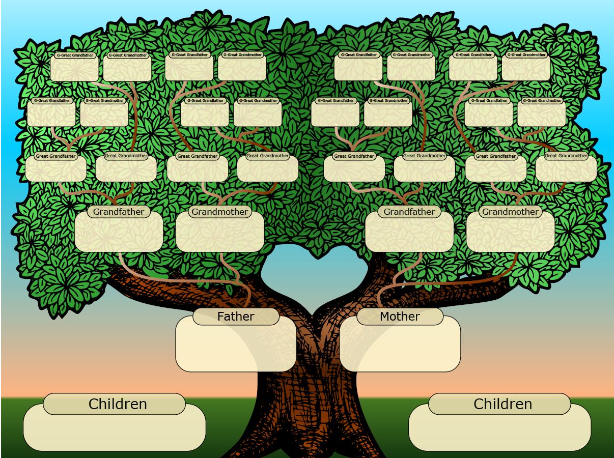 4 besplatna programa za pravljenje porodičnog stabla ...