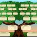4 besplatna programa za pravljenje porodičnog stabla