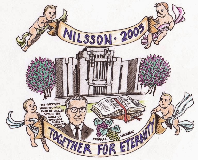 The Nilsson Family Crest