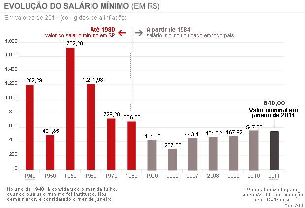 """Search Results for """"Aumento Salarial Para Vigilancia"""" – Black ..."""