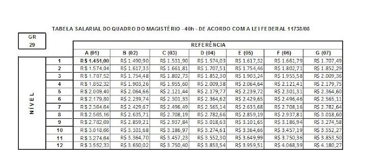 TABELA DESCOMPACTADA EM VIGOR A PARTIR DE 01/JAN/2012
