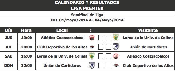 Semifinales Liga Premier 2da División