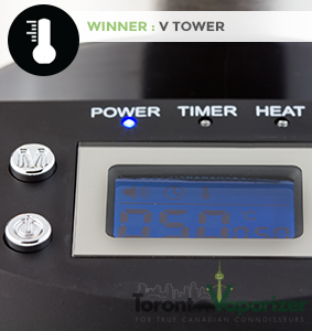 Temperature Flexibility Winner - V Tower