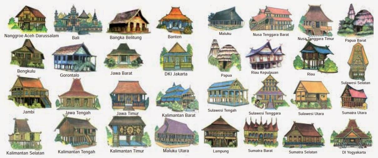 Daftar Nama dan Bentuk Rumah Adat Provinsi di Indonesia ...