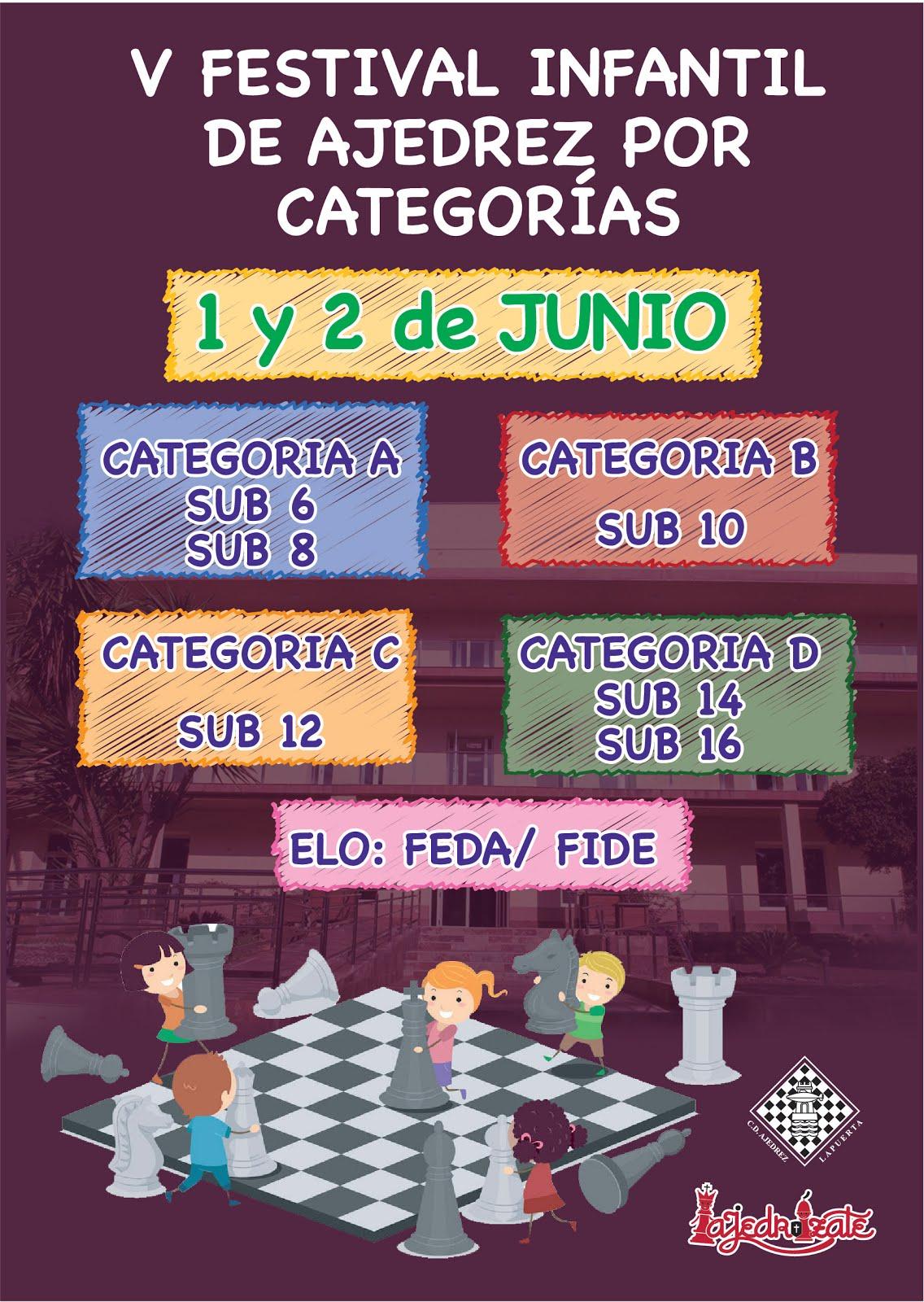 V Festival infantil de ajedrez por categorias CDA Lapuerta - Ajedrizate