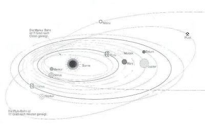 orbita de nibiru