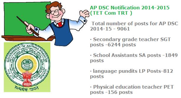 AP TET CUM TRT 1252 Municipal Teachers 2014-15 Recruitment
