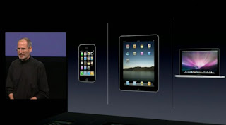 Apple, iPhone, iPad, Macbook