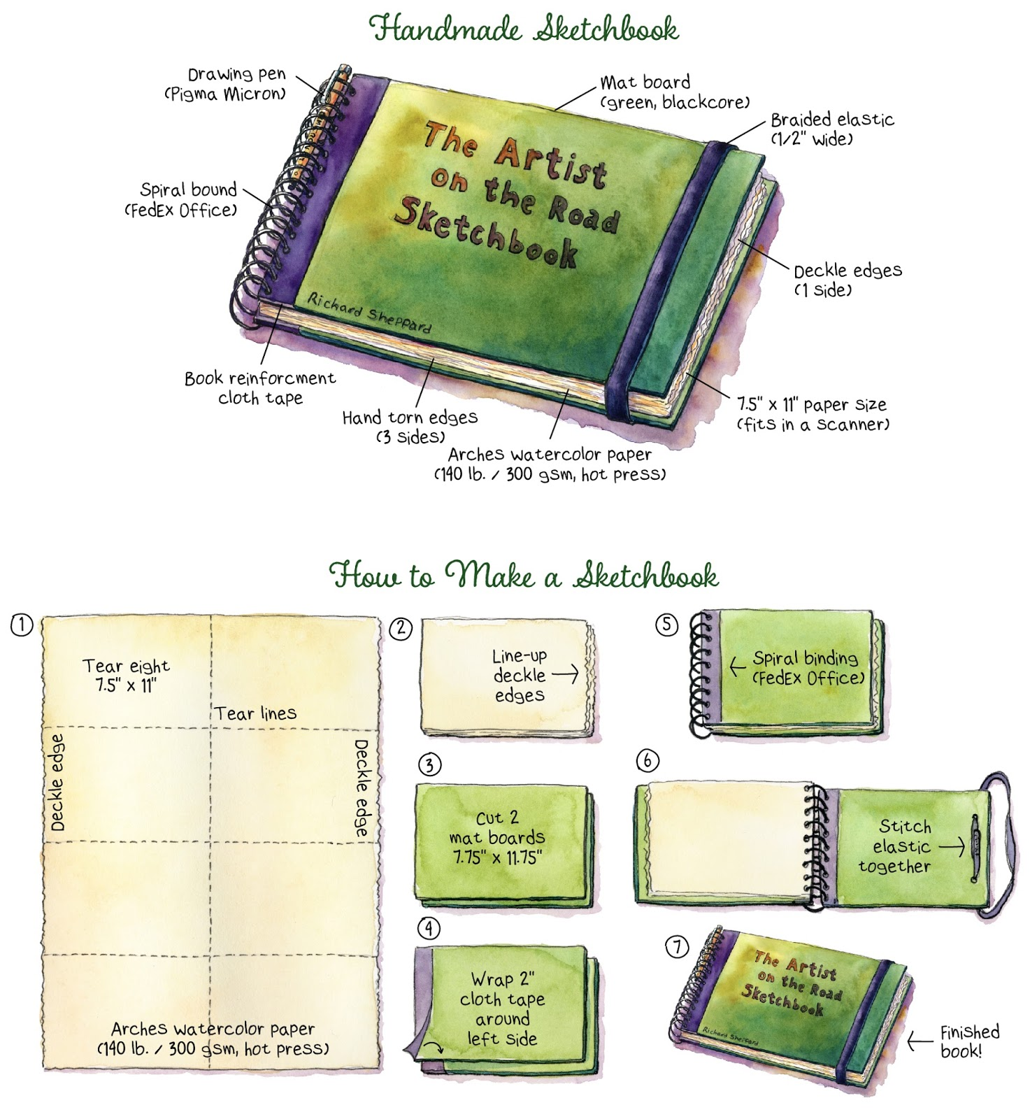 Watercolor books by search press - 1 Measure Out And Tear Using The Side Of A Ruler A Full Sheet 22 X 30 Of Arches Watercolor Paper Into Eight 7 5 X 11 Sheets A Full Sheet Is