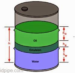 pemisahan fluida dari separator berdasarkan densitynya