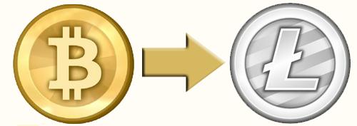 Move To LiteCoin