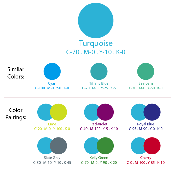 Ideas By Andrea Color Of The Week Turquoise