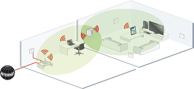 Increase the range of your wireless network using repeater