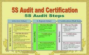http://www.dpkonsultan.com/konsultan-manajemen-bisnis-jasa-konsultan-training-5s-training-5-r-dokumen-5s-imflementasi-5-s-jasa-5-s-konsultan-5-s-audit-5s-5s-jasa-konsultan-5s/