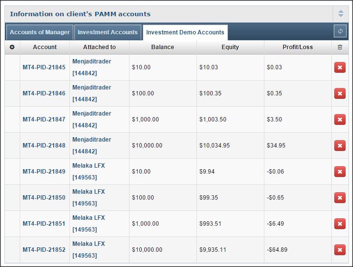 Liteforex pamm account
