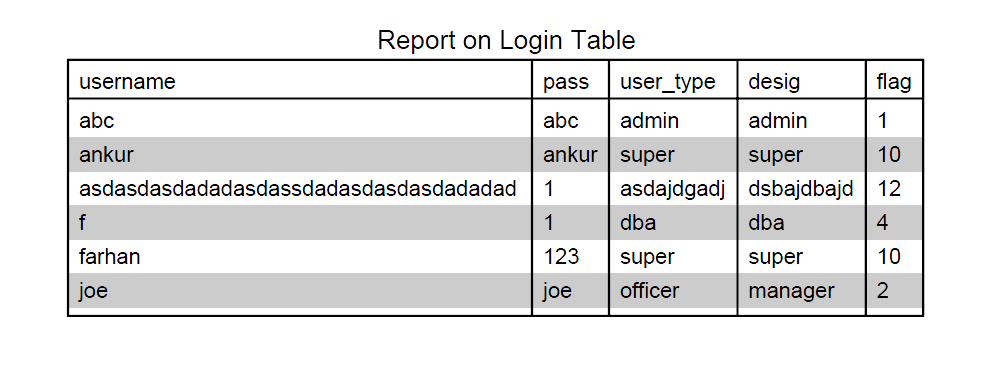 File in database mvc from pdf