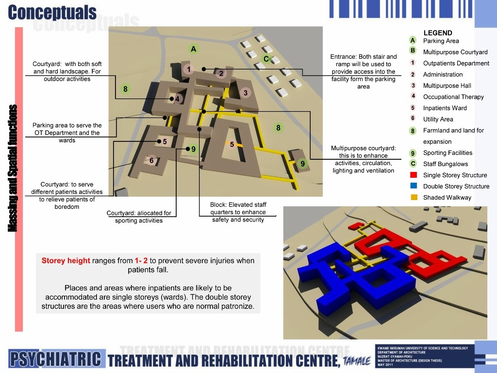 Design Of A Psychiatric Treatment And Rehabilitation Centre In