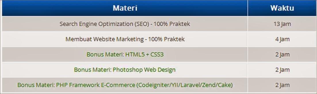 Materi Digital Marketing