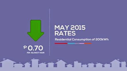 MERALCO Announced Power Rates Down This Month